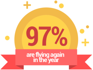 Fear of Flying course with AviaSim : 97% success !